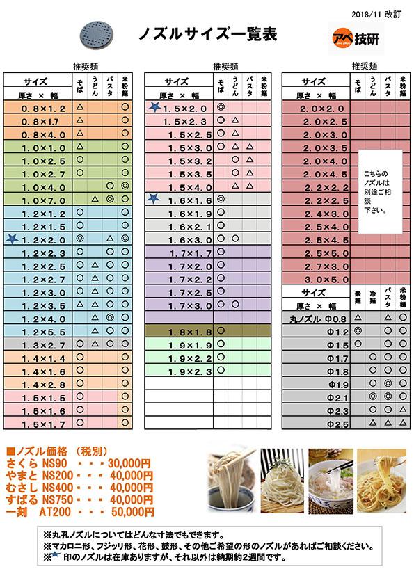 ノズル表(H30・11改正)