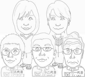 3729アベ技研様集合似顔絵イラスト3
