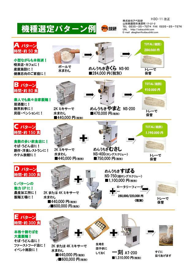 製麺パターン一覧(H30・11改正)